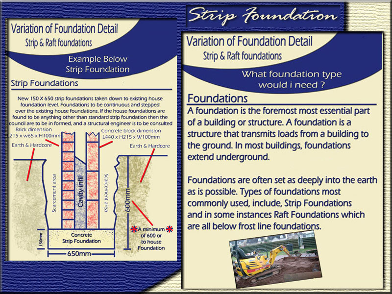 Amazing Below The Depth Of Your Existing Foundation Determines How Much Extra  Excavation May Be Required Over A Standard Strip Foundation Shown Above